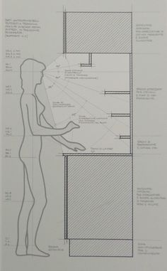 Arclinea ergonomia