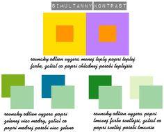 Ako kombinácia farieb ovplyvňuje to ako pôsobia jednotlivé farby
