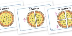 Twinkl Resources >> Pizza Fraction Display Posters (Symbols Version)  >> Thousands of printable primary teaching resources for EYFS, KS1, KS2 and beyond! fraction, numeracy, fraction, half, quarter, whole, three quarters, two halves, pizza, fraction,