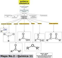 All Notes, Organic Chemistry, Drugs, Study, Chart, School, Lifehacks, Random, Study Tips