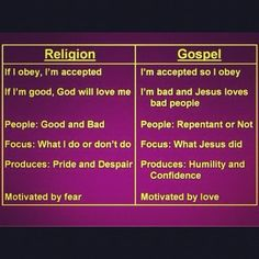 its a relationship with Jesus that matters NOT a religion.