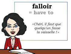 Le mot (utile) du jour. « falloir » [falwaʀ] #fle #Expressionoftheday #learnfrench #francais