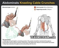 Abdominals Kneeling Cable Crunches - Fitness Exercise Gym - Yeah We Train !