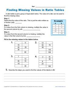 printable math worksheet Unit 3 Ratios & Proportional