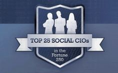 If you thought corporate titans spent all their time ensconced in ivory towers -- too important to engage in social media -- think again. Here's a chart based on research that ranks the top 25 most social-media-active chief information officers (CIOs) of the Fortune 250.    These social scores, d...