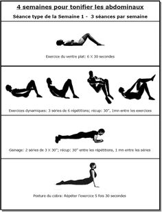 Tonifiez les abdominaux transverses, grand droits et obliques avec le programme … Tonify the transverse, upright and oblique abdominals with the free program of bodybuilding for starting from Entrainement-sportif. Fitness Video, Sport Fitness, Health Fitness, Reebok Crossfit, Sport Body, Sport Man, Kids Sports, Sports Women, Exercices Swiss Ball
