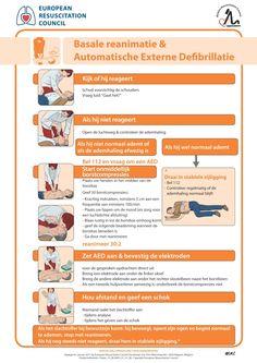 Nieuwe CPR regels 02/2011   duiken.be forum