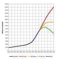 On genetics - Genetic genealogy and the single segment