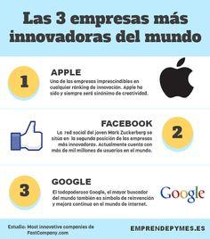 Las 3 empresas más innovadoras del Mundo #infografia