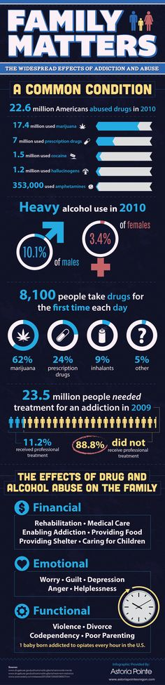 addiction is a brain disease and it matters pdf