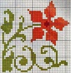 Cross Stitch Embroidery, Cross Stitch Patterns, Cross Stitch Kitchen, Cross Stitch Flowers, C2c, Tapestry, Knitting, Creative, Christmas