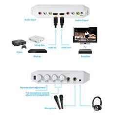 If you are looking for Sing System is the option suitable for you. The karaoke mixers are designed for professional usage and the results will last long. Dj Equipment For Sale, Professional Karaoke Machine, Karaoke Mixer, Karaoke Player, Karaoke System, Singing, Mixers, Digital, Belt