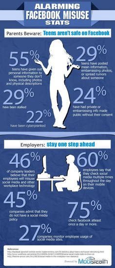 INFOGRAPHIC: Teen Safety On Facebook From The Point Of View Of Parents, Employers Instagram for Yorkshire Businesses