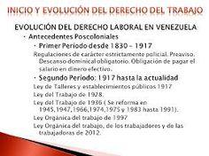 Resultado de imagen para evolucion del trabajo en venezuela