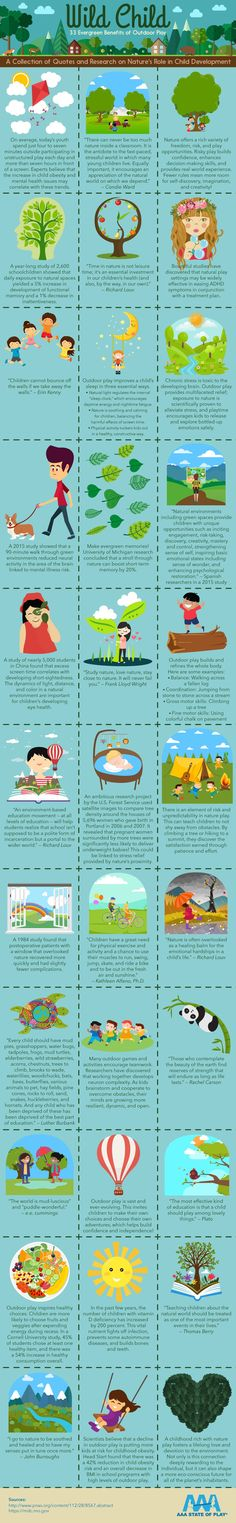 33 Benefits of Outdoor Play #Infographic #Health #Play