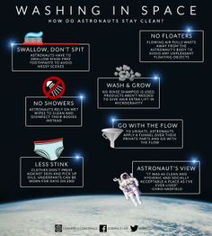 Washing in space.  #spacelive