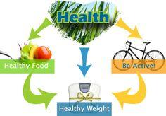 Google Image Result for http://chvs.org/wp-content/uploads/2012/09/healthy-meals-for-kids.jpg