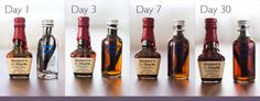 Vanilla Extract including Vanilla Bourbon, in mini-booze bottles