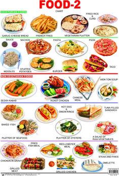 Alimentos | Foods English Tips, English Food, English Study, English Class, English Lessons, Food Vocabulary, English Vocabulary, English Grammar, Vocabulary Wall