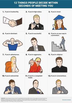 12 things people decide within seconds of meeting you Life Skills, Life Lessons, Confident Body Language, Reading Body Language, How To Read People, Career Exploration, Job Interview Tips, Marca Personal, Psychology Facts