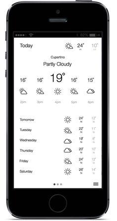 Weather App on Behance Mobile Ui Design, App Ui Design, User Interface Design, Web Design, Weather Icons, Mobile App Ui, Infographics, Destinations, Information Graphics