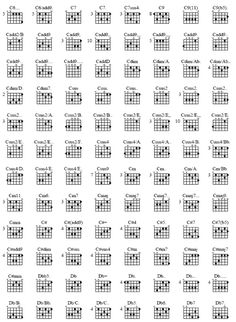 Printable Bass Guitar Chords   String Bass Guitar Chord Chart
