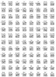 free 5 string bass guitar chord chart | String Bass Chords Chord page 5 photo c6-db7.png
