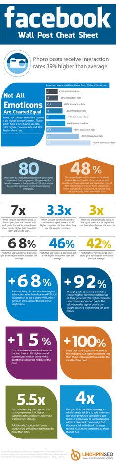 To remember and to keep in mind > How to get the best engagement on #Facebook? #Infographic #Tips