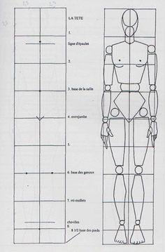 grille de proportion et mannequin bois femme