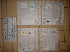 miss bindergarten bridge maps