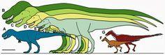 EVOLUCIONISMO E CRIACIONISMO: O T-rex tinha um primo mais pequeno no Alasca