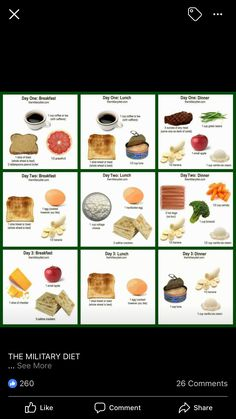 1200 Calorie Meal Plan, Calorie Diet, Look Good Feel Good, 1200 Calories, Military Diet, My Plate, Anti Aging, Meal Planning, Lose Weight