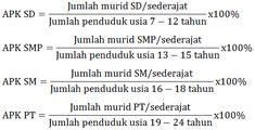Sirusa - Sistem Rujukan Statistik - View Indikator
