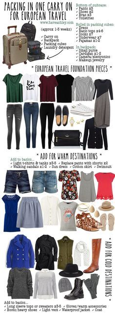 I get a lot of questions about packing light on my blog, so I put together a little guide for how to pack only a carry on for a few weeks of travel in Europe. This can be adjusted to your tastes, t…