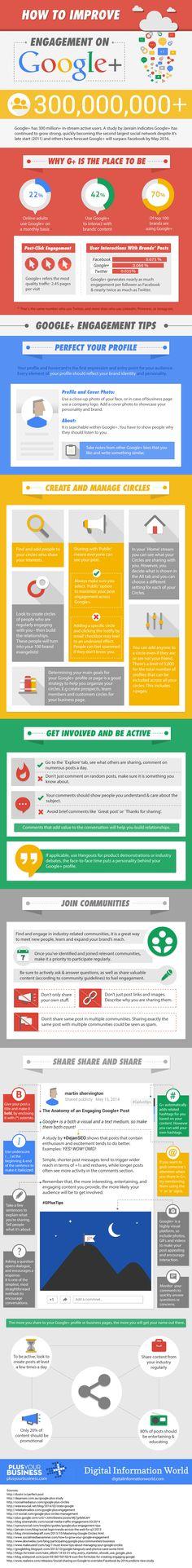 De juiste strategie voor Google Plus