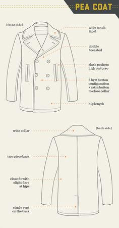 6 coats that will stand the test of time Pea CoatThe Complete Series: Pea Coat / Trench Coat / Overcoat / Car Coat / Duffel Coat / ParkaVia - Herren- und Damenmode - Kleidung Fashion Illustration Techniques, M Jack, Sewing Men, Style Masculin, Fashion Dictionary, Fashion Vocabulary, Coat Patterns, Coat Dress, Fashion Sketches