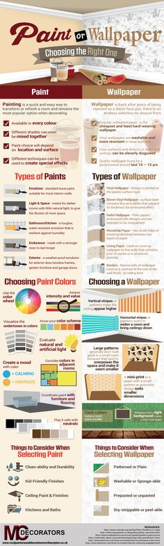 Paint or Wallpaper: How To Choose the Right One #infographics #howto #DIY — Lightscap3s.com