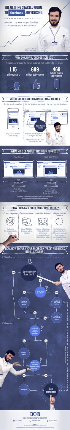 The getting started guide to FaceBook advertising #infografia #infographic #marketing #socialmedia