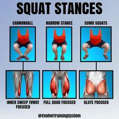 First of all, don't get the wrong idea – squats are a great exercise! These people with back problems should use machines like the leg press . a whole body exercise working the small stabilizing muscles as well as all the large leg muscles. Fitness Workouts, Fitness Motivation, Training Fitness, Gym Workout Tips, Sport Fitness, Body Fitness, Butt Workout, Strength Training, At Home Workouts