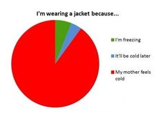 I'm wearing a jacket because...