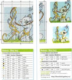 05-01 - Nelson and Tibs - Maypole - Nelson's World Calendar 2010