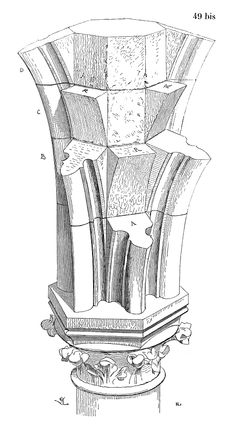 Analytical drawing (Viollet-le-duc)