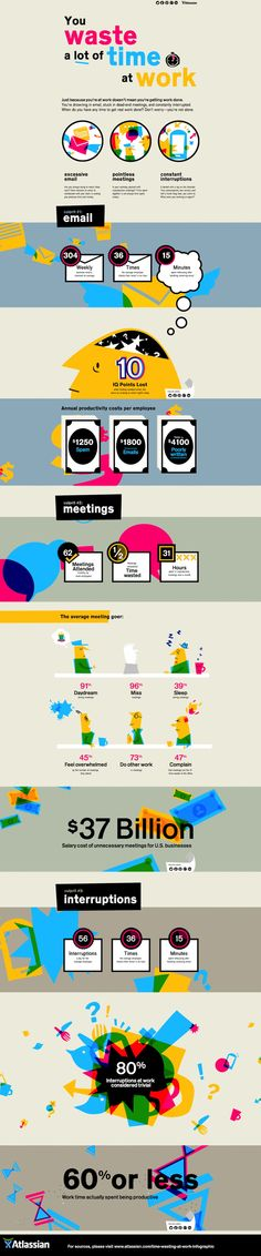 Want to Be Less Productive? Here's How [Infographic by Atlassian] #socbic #outsidetheinbox
