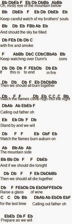 Flute Sheet Music: I See Fire