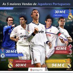 #Infografia #apostaganha - As 5 Maiores #Vendas de Jogadores Portugueses #apostas #futebol #ronaldo #cr7 #transfers #footballtransfers #soccertransfers #figo #luisfigo #pepe #ruicosta #footy #football #trasferencias #calciomercato #ricardocarvalho #sports #sport #portugal #fpf #primeiraliga