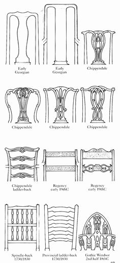 Chair Back Style Guide Furniture Styles Guide Drawing Furniture Interior Design History