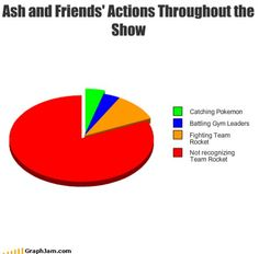 I like Ash's character, I just thought this was funny!