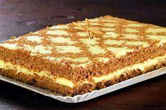 Esse bolo é uma delicia, depois de experimentar um pedaço todos vão pedir mais um pedacinho. Então deixe seus amigos babando nesse bolo indiano! INGREDIENTES 6 ovos 1 e 1/2 xícara (chá) de açúcar refinado 100g de manteiga 1 e 1/2 xícara (chá) de farinha de rosca 1 colher (chá) fermento em pó 1 colher …