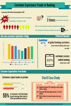 #Customer Experience trends in #Banking: