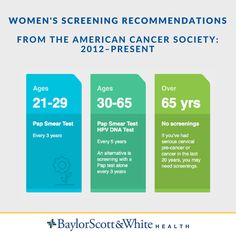 But as a woman, this annual appointment is essential for disease prevention and your relationship with your OB/GYN is a critical part of Pap Smear Test, Womens Wellness, Cervical Cancer, Dna Test, Do You Really, Relationship, Relationships